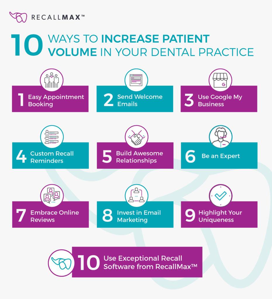 Ten ways to increase patient volume in your dental practice