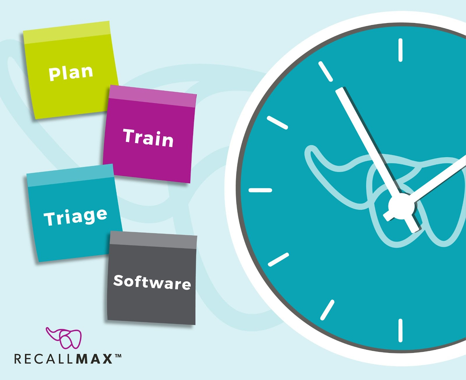 A clock next to four sticky notes that say plan, train, triage and software