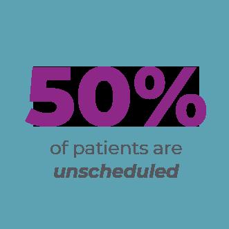 50% unscheduled